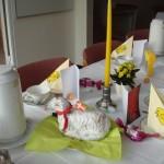 Morgenmad Påskedag